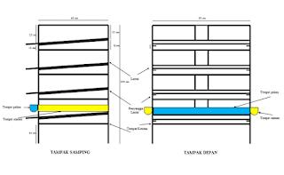 design kandang puyuh petelur