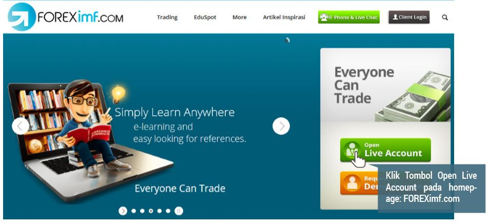 Indo forex trading