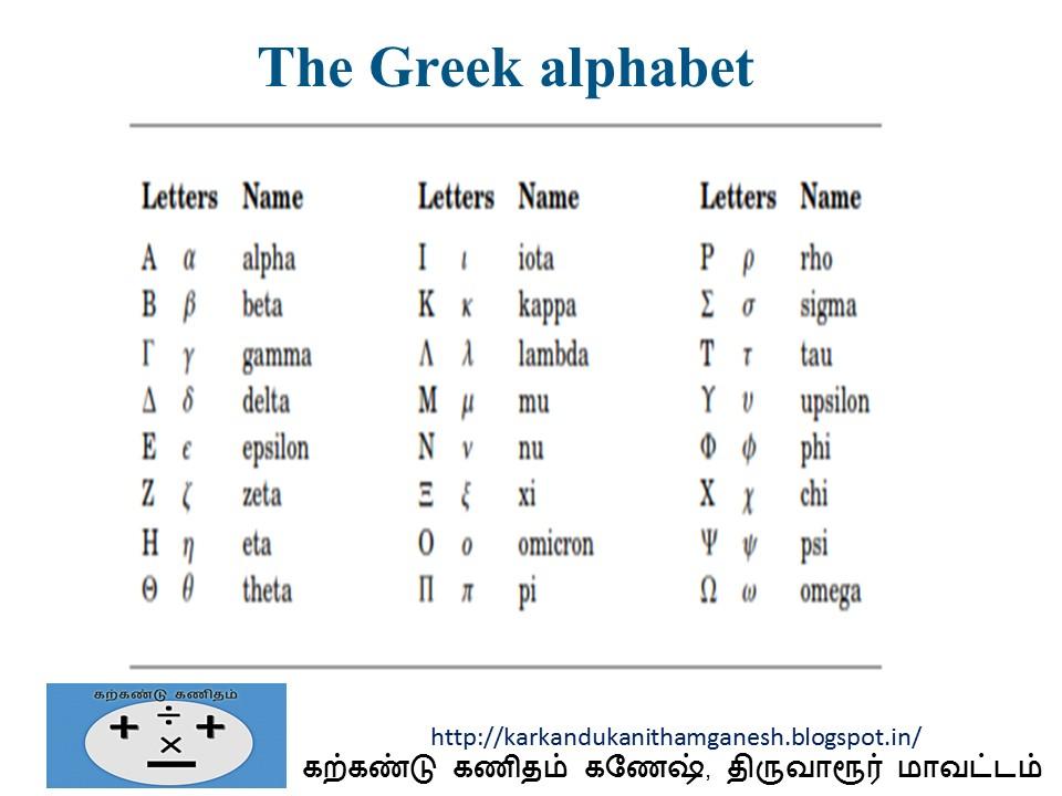 Karkandukanitham Math Symbols
