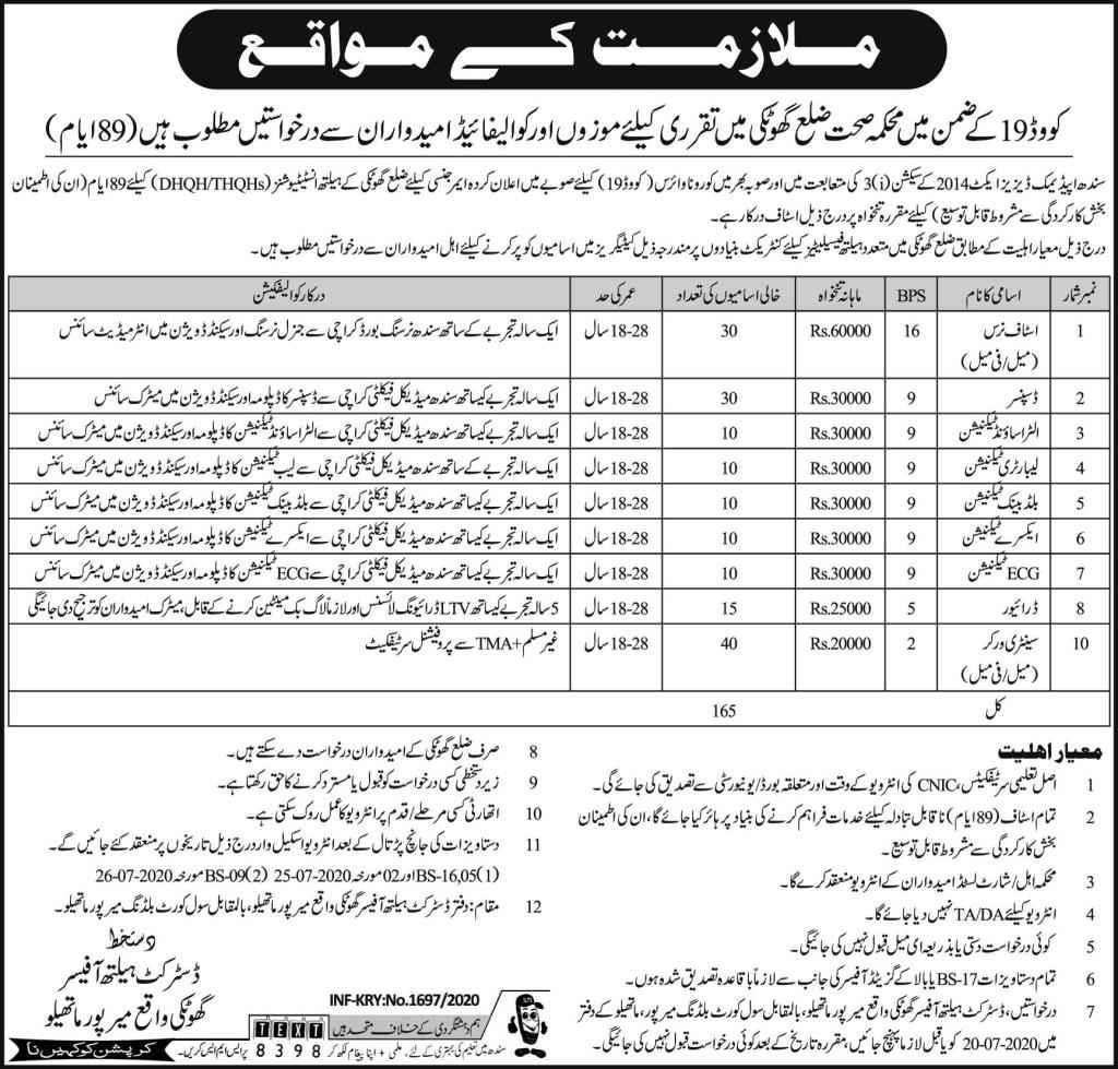 165 Posts for Health Department of Sindh Jobs 2020 for Staff Nurse, Nurse, Dispenser, Ultrasound Technician & more