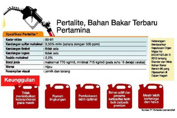Pertamina Solusi BBM Berkualitas dan Ramah Lingkungan