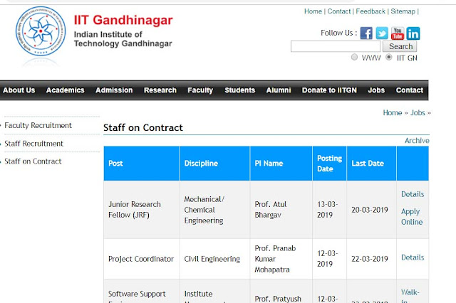 IIT Gandhinagar Recruitment 2019 – Project Coordinator, Engineer Post