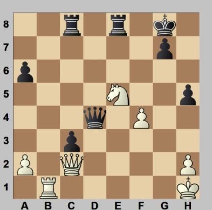 Partida de ajedrez Sicilia - Domínguez, Campeonato de España por equipos 1960