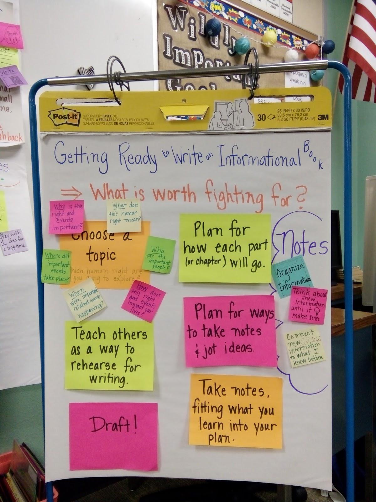 Pembelajaran Menulis Ringkasan Teks Non Fiksi di SD Amerika ...
