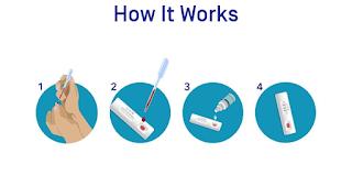 कोरोना वायरस की जाँच का तरीका