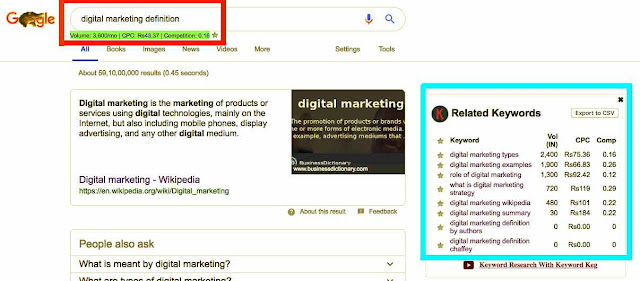 Digital Marketing Definition image
