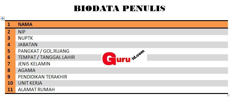 gambar Biodata Penulis Best Practice