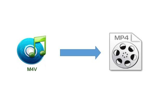 كيفية تحويل صيغ الفيديو إلى MP4 للويندوز