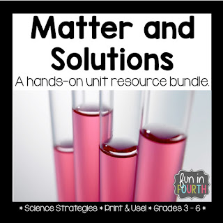 A hands-on unit bundle for grades 4/5.