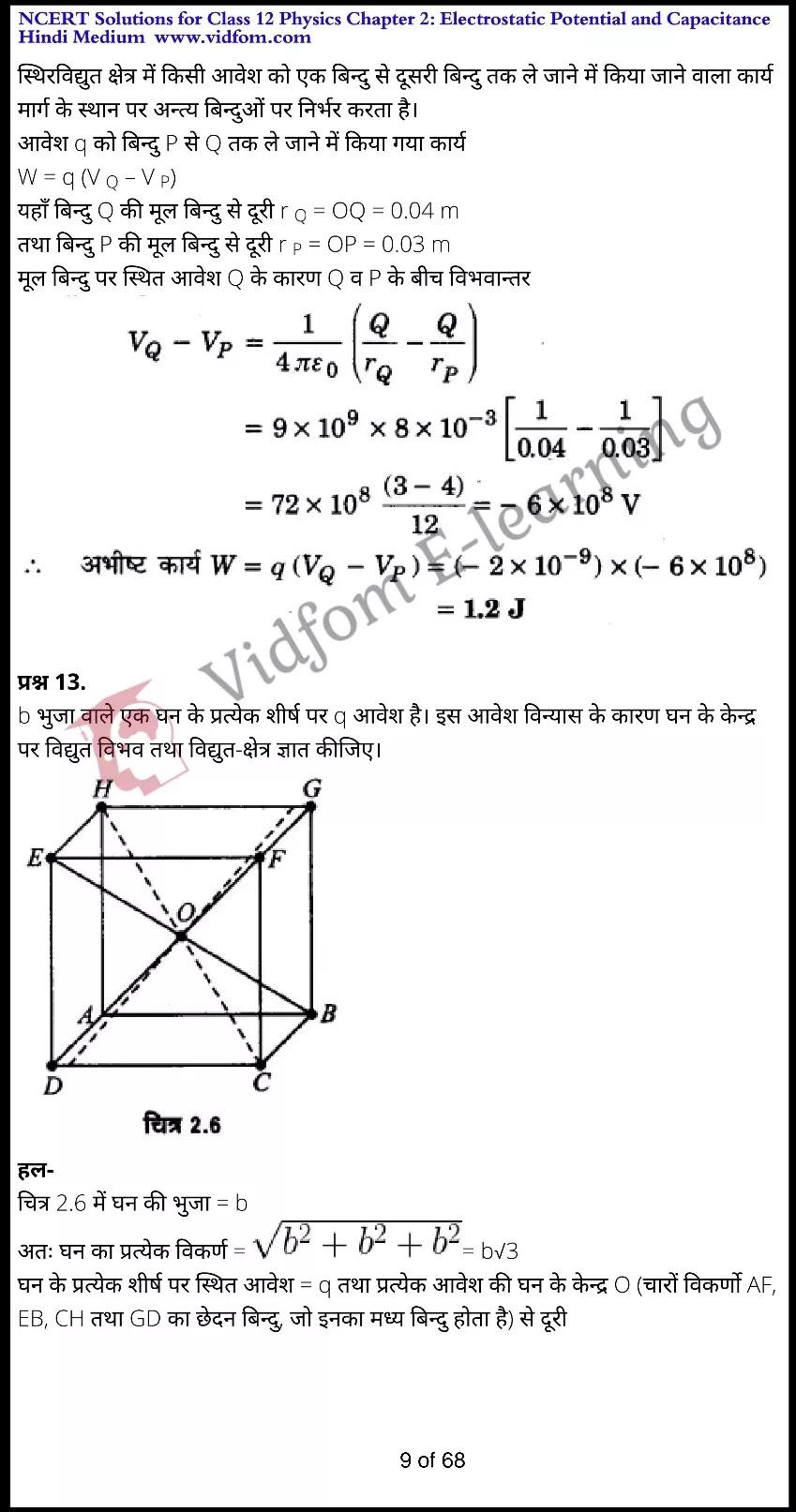 class 12 physics chapter 2 light hindi medium 9