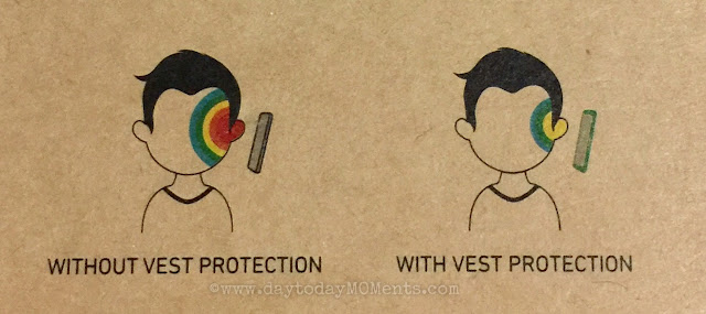 Vest Tech anti Radiation products