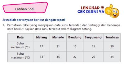 Kunci Jawaban Latihan Soal Halaman 170 171 172 173 174 175 176 Kelas 4 Senang Belajar Matematika Kurikulum 2013 www.simplenews.me