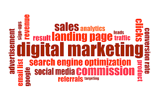 Word image showing online marketing including video marketing