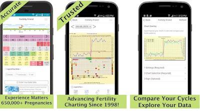 10 Aplikasi Persiapan Program  Kehamilan Terbaik 2018
