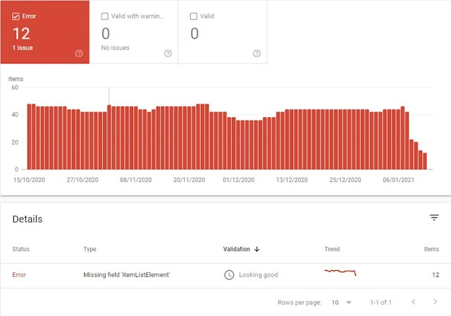 Xử lý lỗi Missing field 'itemListElement' trong google search console