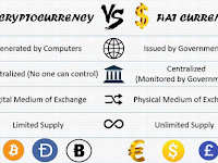 Crypto Currency Vs Fiat Currency