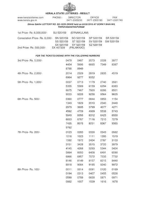 Kerala Lottery Official Result Sthree Sakthi SS-160 dated 05.06.2019 Part-1