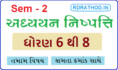 Adhyayan Nishpatti 6 to 8, Learning outcom 6 to 8