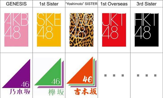 Yoshimotozaka46 Logo Members Group Sakamichi