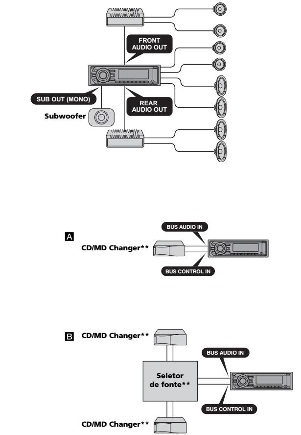 sony 9 pin radio wiring diagram