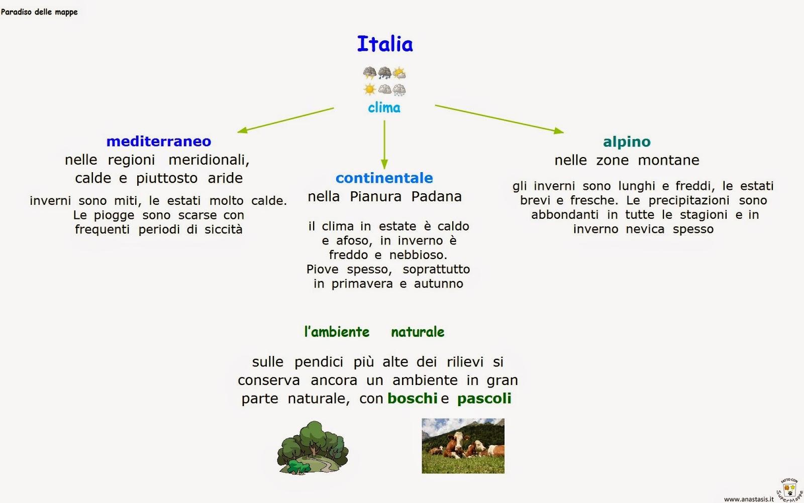 Cartina Italia Zone Climatiche.Copy Of Il Clima Lessons Blendspace