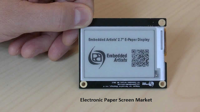 Electronic Paper Screen Market