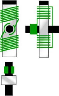 batang magnet elektromagnet kawat poros