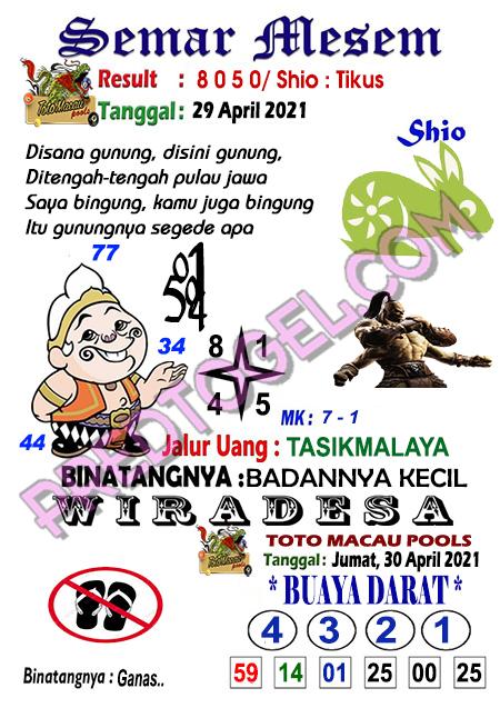 Syair Toto Macau Semar Mesem Jumat 30 April 2021