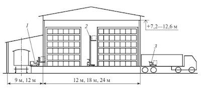 Высотный склад повагонных отправок с блочными стеллажами