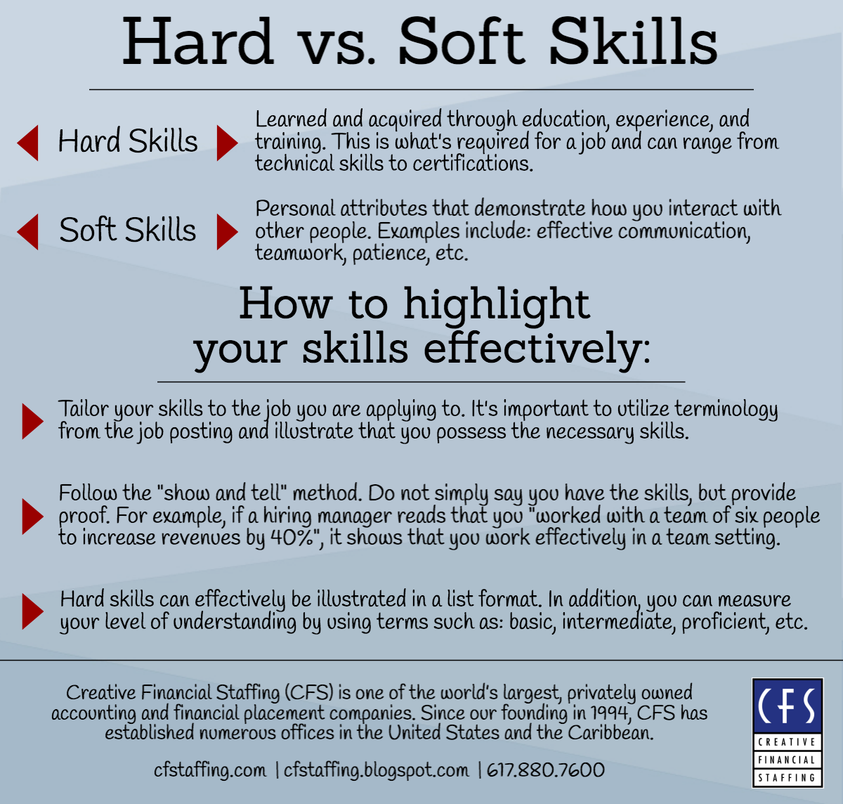 resume hard skills and abilities examples