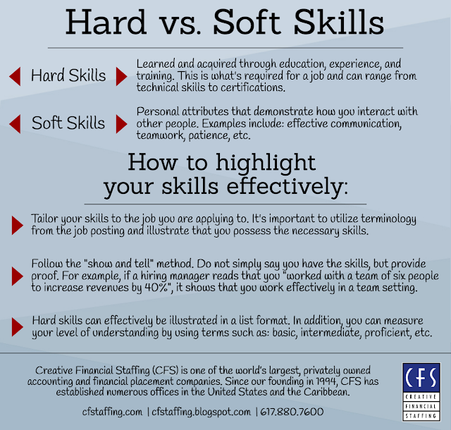Hard Skills vs. Soft Skills – Difference and Importance