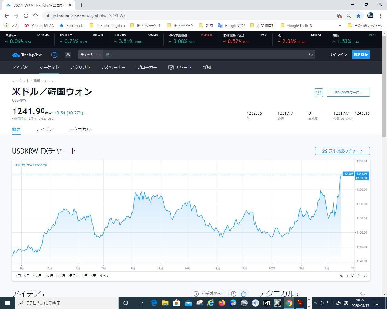 レート ドル ウォン