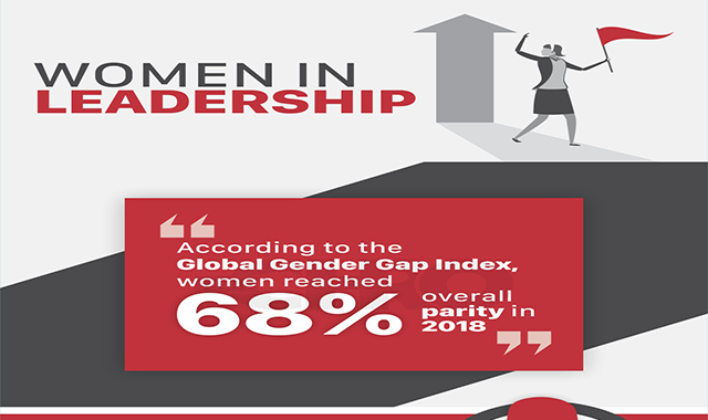 Women in Leadership #infographic