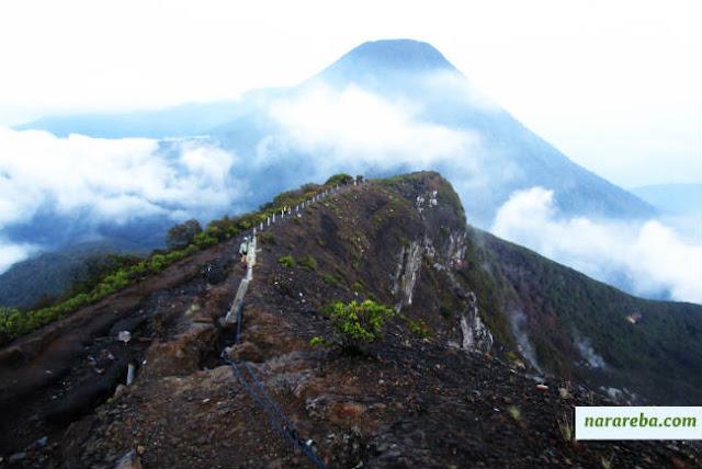 Peta Jalur Pendakian Gunung Gede – Pangrango