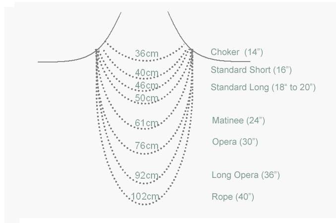 women bracelet size guide
