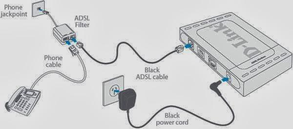 ماهو فلتر الـ ADSL وكيفية توصيله بالطريقة الصحيحة بالهاتف والتخلص من التشويش