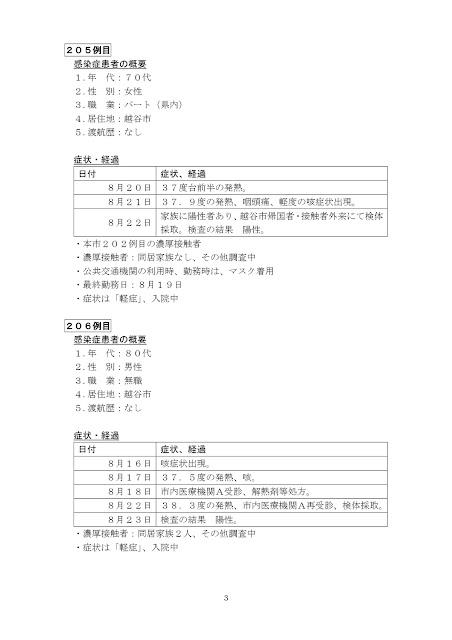 新型コロナウイルス感染症患者の発生について(8月23日発表)