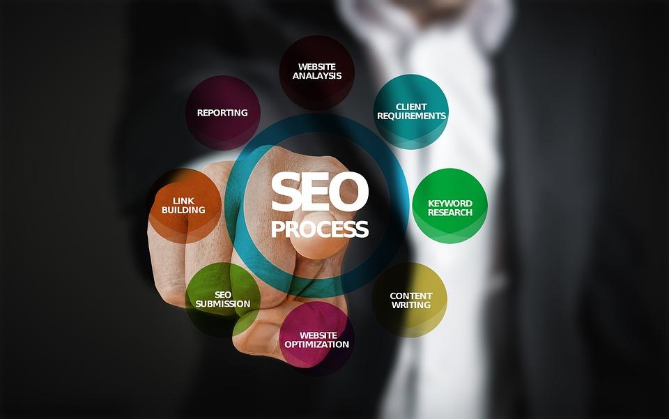 الخطوات أساسية لمدونتك لتحسين محركات البحث SEO.