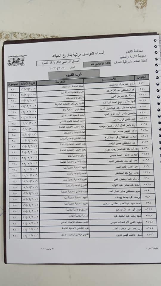 نتيجة الشهادة الإعدادية 2021 محافظة الفيوم 203532674_1479381005743711_6514709325741545368_n