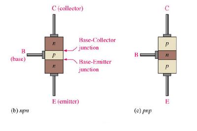 أنواع الترانزستورات وخصائصها