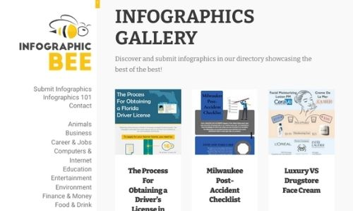 Infographics Bee infographic submission site