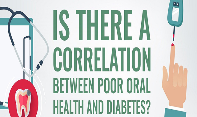Is There a Correlation Between Poor Oral and Diabetes Health? #infographic