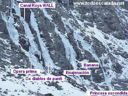 Croquis cascadas de hielo de Canal Roya