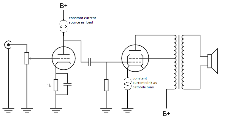 J&K Audio Design: Constant Current Source