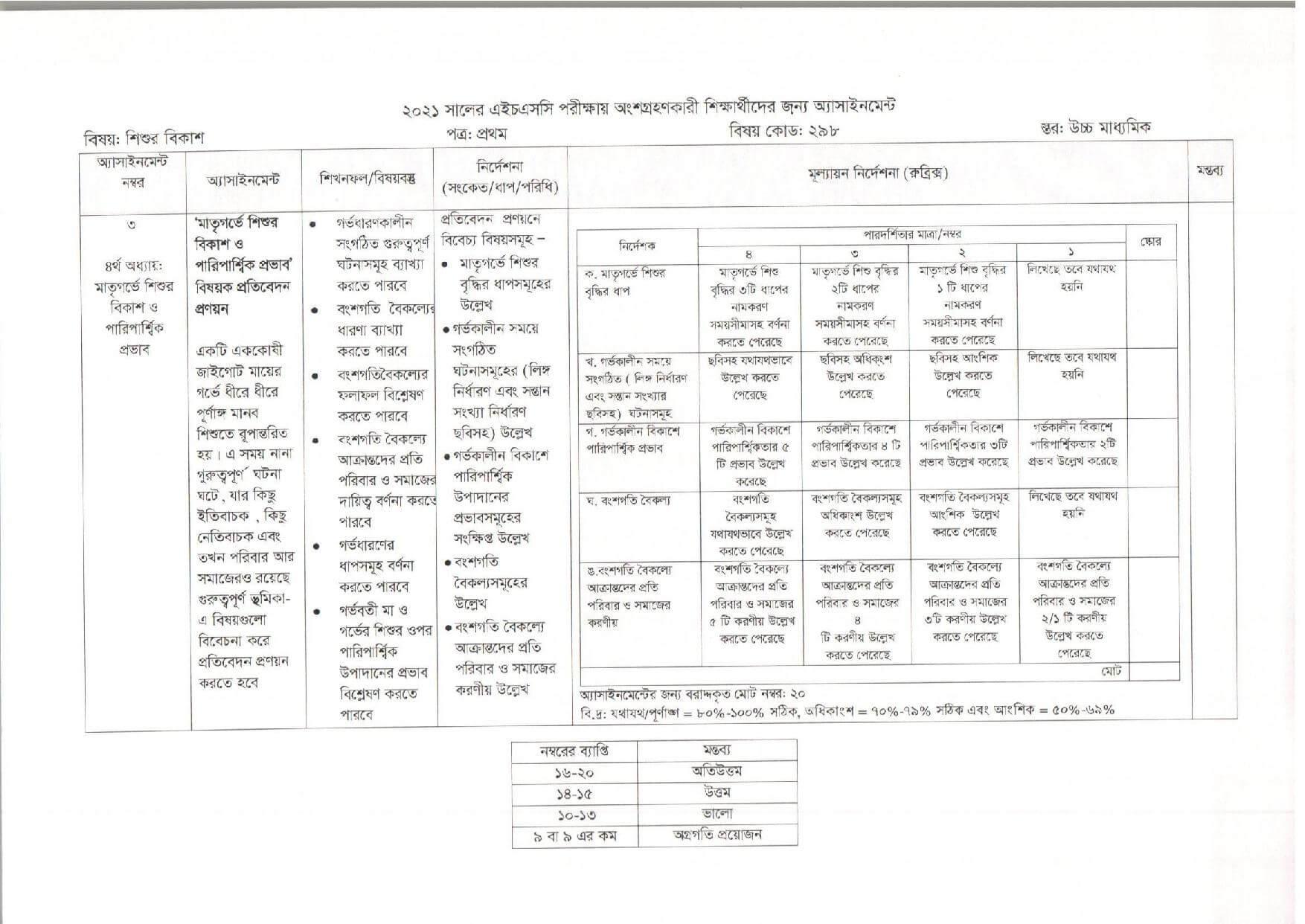 HSC 4th Week Child Development Assignment