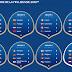 Résumé complet de tous les matches de phase de groupes du Mondial Russie 2018