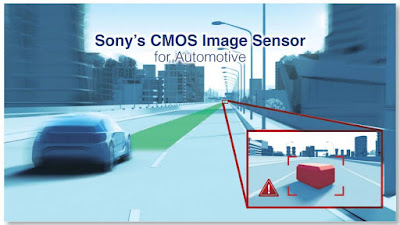 Sony 7 42MP Automotive Sensors with RCCC and RCCB CFA - F4News