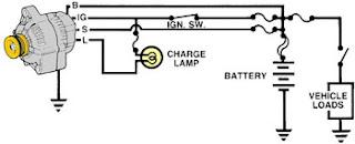 sistem pengisian alternator IC