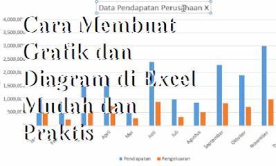 Cara Membuat Grafik dan Diagram di Excel Mudah dan Praktis