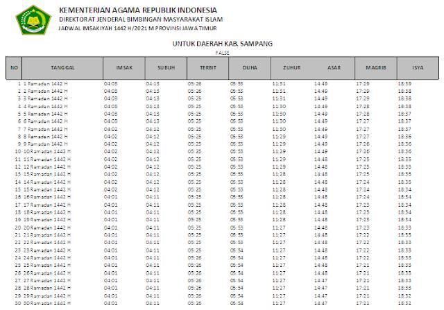 Jadwal Imsakiyah Ramadhan 1442 H Kabupaten Sampang, Provinsi Jawa Timur